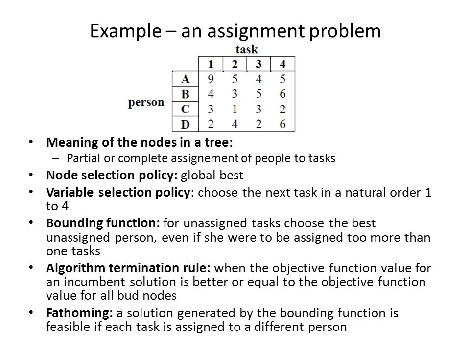 Example – an assignment problem Meaning of the nodes in a tree: – Partial or complete assignement of people to tasks Node selection policy: global bes