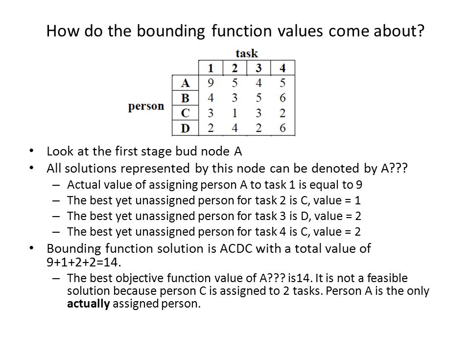 How do the bounding function values come about? Look at the first stage bud node A All solutions represented by this node can be denoted by A??? – Act