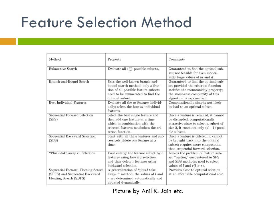 Transformed Data Visualization I eigvector1 eigvector2 Lindsay I Smith