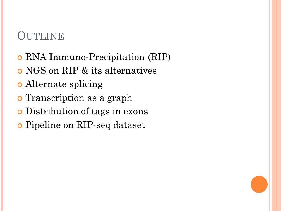 O UTLINE RNA Immuno-Precipitation (RIP) NGS on RIP & its alternatives Alternate splicing Transcription as a graph Distribution of tags in exons Pipeli