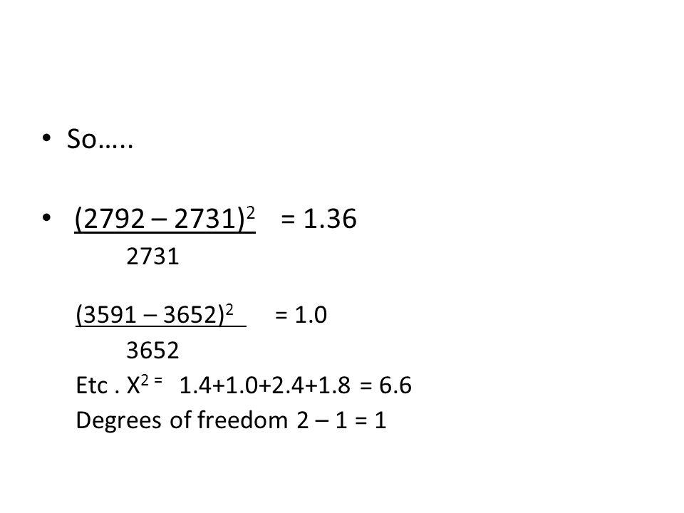 So….. (2792 – 2731) 2 = 1.36 2731 (3591 – 3652) 2 = 1.0 3652 Etc. X 2 = 1.4+1.0+2.4+1.8 = 6.6 Degrees of freedom 2 – 1 = 1