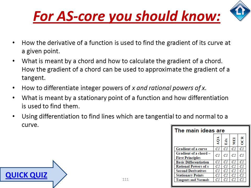 111 For AS-core you should know: How the derivative of a function is used to find the gradient of its curve at a given point. What is meant by a chord