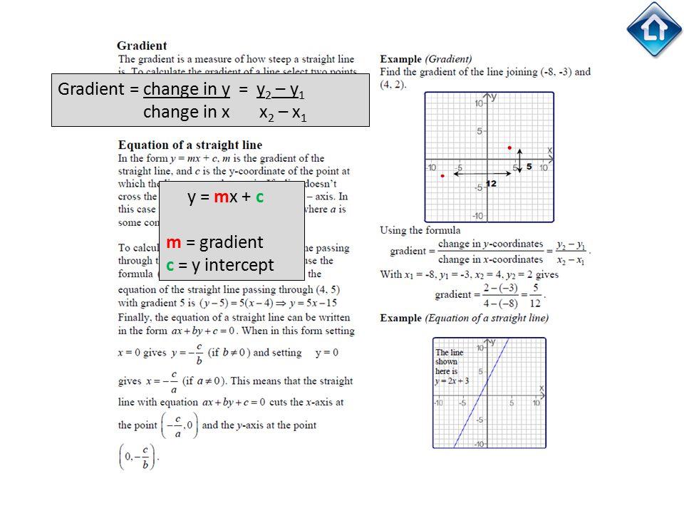 Gradient = change in y = y 2 – y 1 change in x x 2 – x 1 y = mx + c m = gradient c = y intercept