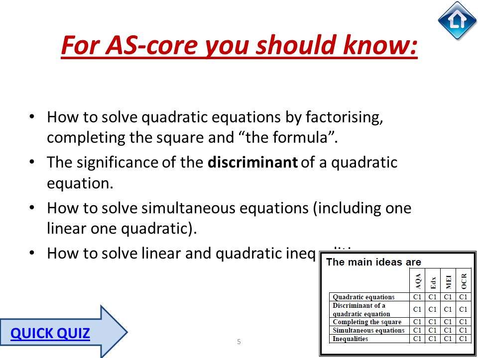 "5 For AS-core you should know: How to solve quadratic equations by factorising, completing the square and ""the formula"". The significance of the discr"
