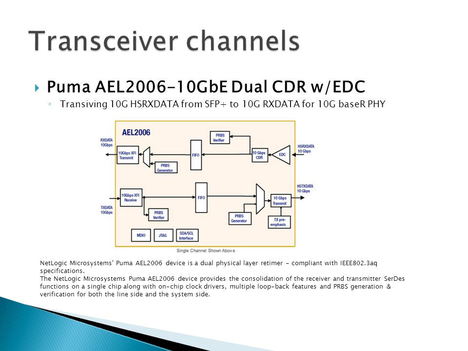  Puma AEL2006-10GbE Dual CDR w/EDC ◦ Transiving 10G HSRXDATA from SFP+ to 10G RXDATA for 10G baseR PHY NetLogic Microsystems Puma AEL2006 device is a dual physical layer retimer - compliant with IEEE802.3aq specifications.