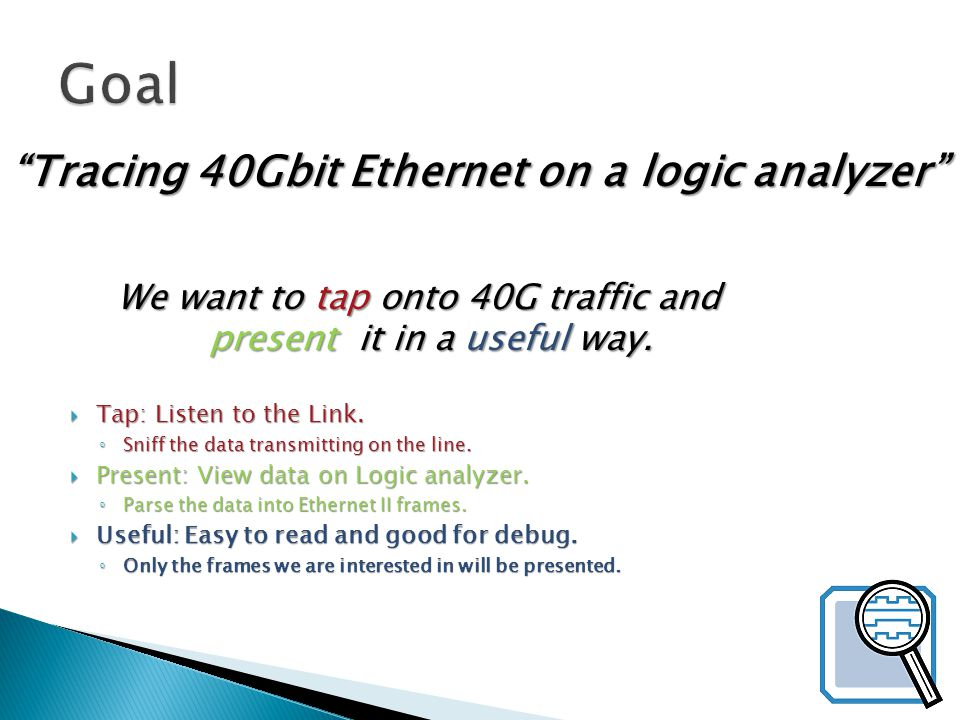 We want to tap onto 40G traffic and present it in a useful way.