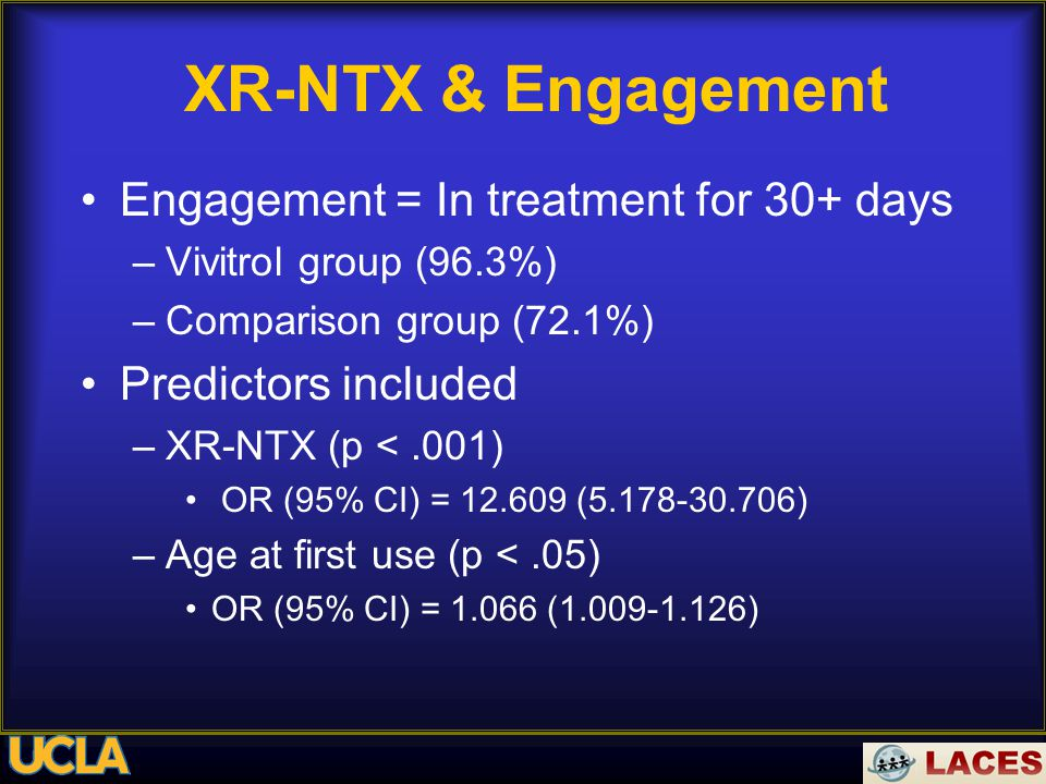 XR-NTX & Engagement Engagement = In treatment for 30+ days –Vivitrol group (96.3%) –Comparison group (72.1%) Predictors included –XR-NTX (p <.001) OR (95% CI) = 12.609 (5.178-30.706) –Age at first use (p <.05) OR (95% CI) = 1.066 (1.009-1.126)