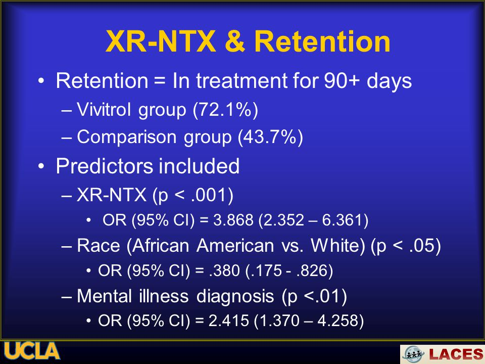 XR-NTX & Retention Retention = In treatment for 90+ days –Vivitrol group (72.1%) –Comparison group (43.7%) Predictors included –XR-NTX (p <.001) OR (9