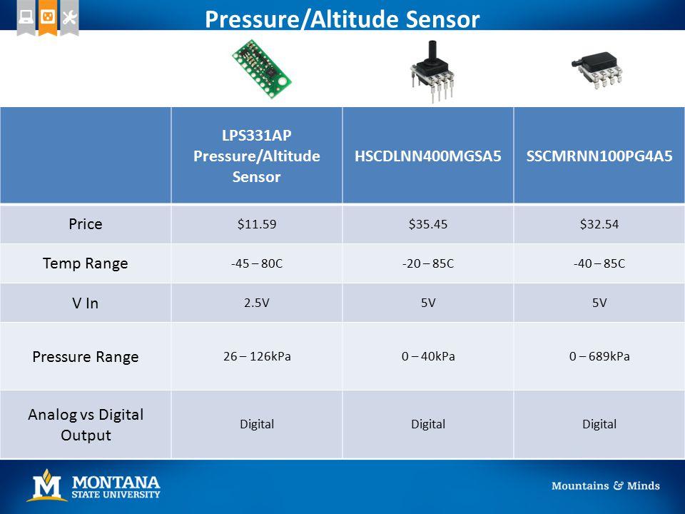 Pressure/Altitude Sensor LPS331AP Pressure/Altitude Sensor HSCDLNN400MGSA5SSCMRNN100PG4A5 Price $11.59$35.45$32.54 Temp Range -45 – 80C-20 – 85C-40 –