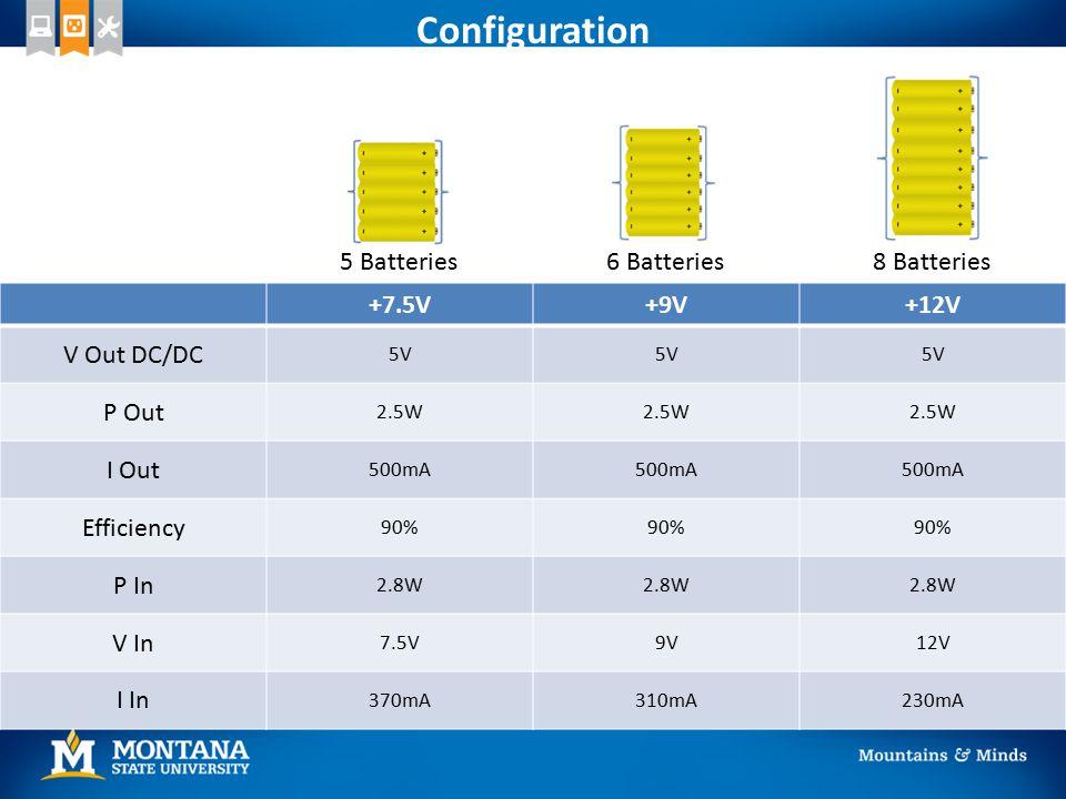 Configuration 5 Batteries6 Batteries8 Batteries +7.5V+9V+12V V Out DC/DC 5V P Out 2.5W I Out 500mA Efficiency 90% P In 2.8W V In 7.5V9V12V I In 370mA3