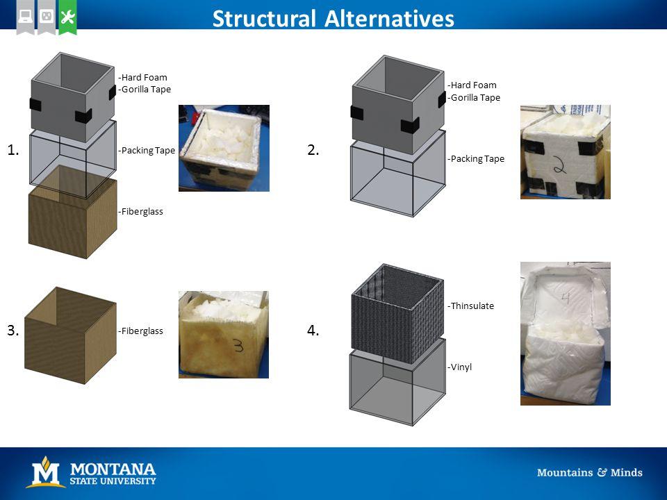 1.2. 3.4. Structural Alternatives -Hard Foam -Gorilla Tape -Packing Tape -Fiberglass -Hard Foam -Gorilla Tape -Packing Tape -Fiberglass -Thinsulate -V