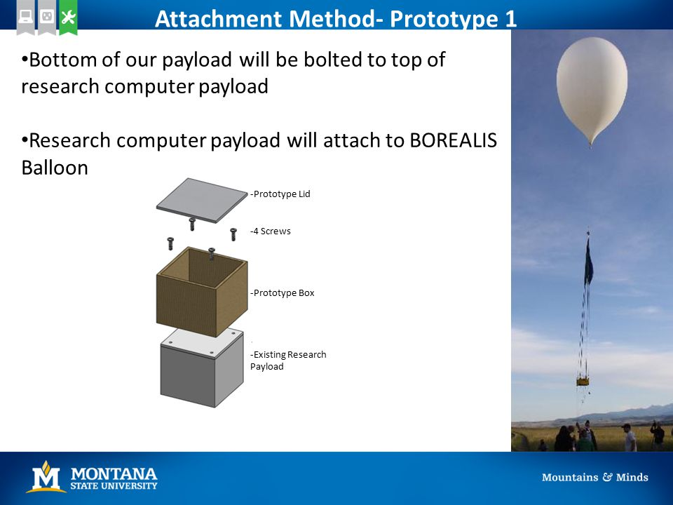 Attachment Method- Prototype 1 Bottom of our payload will be bolted to top of research computer payload Research computer payload will attach to BOREA