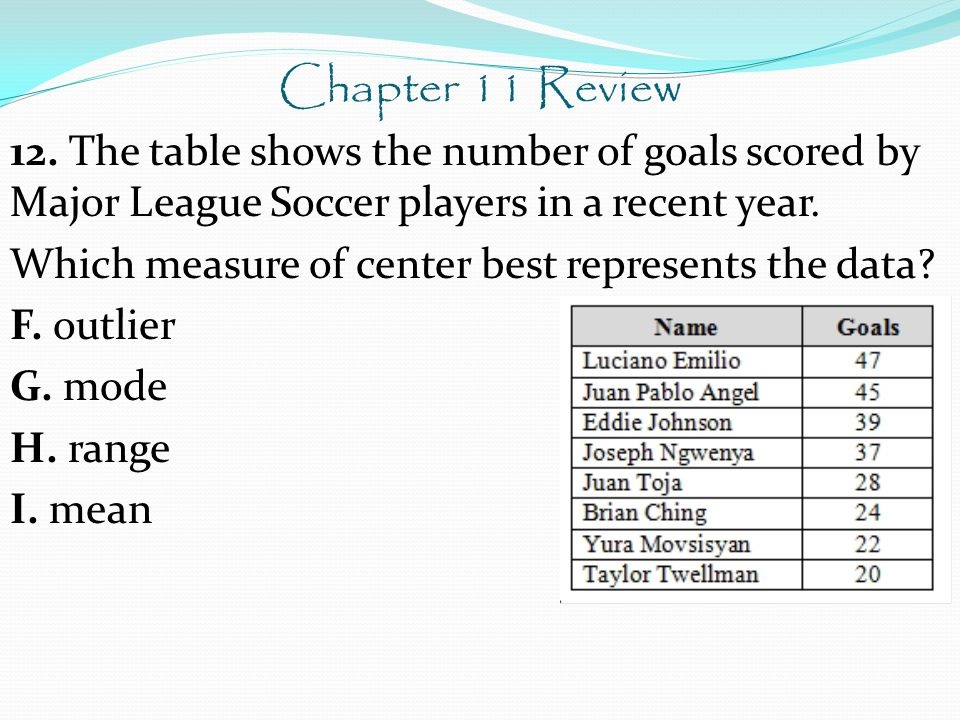 Chapter 11 Review 12.