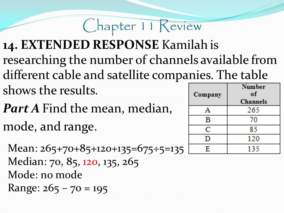 Chapter 11 Review 14.