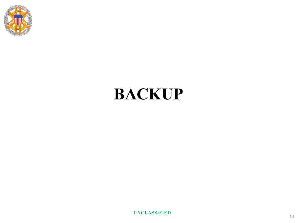 BACKUP 14 UNCLASSIFIED