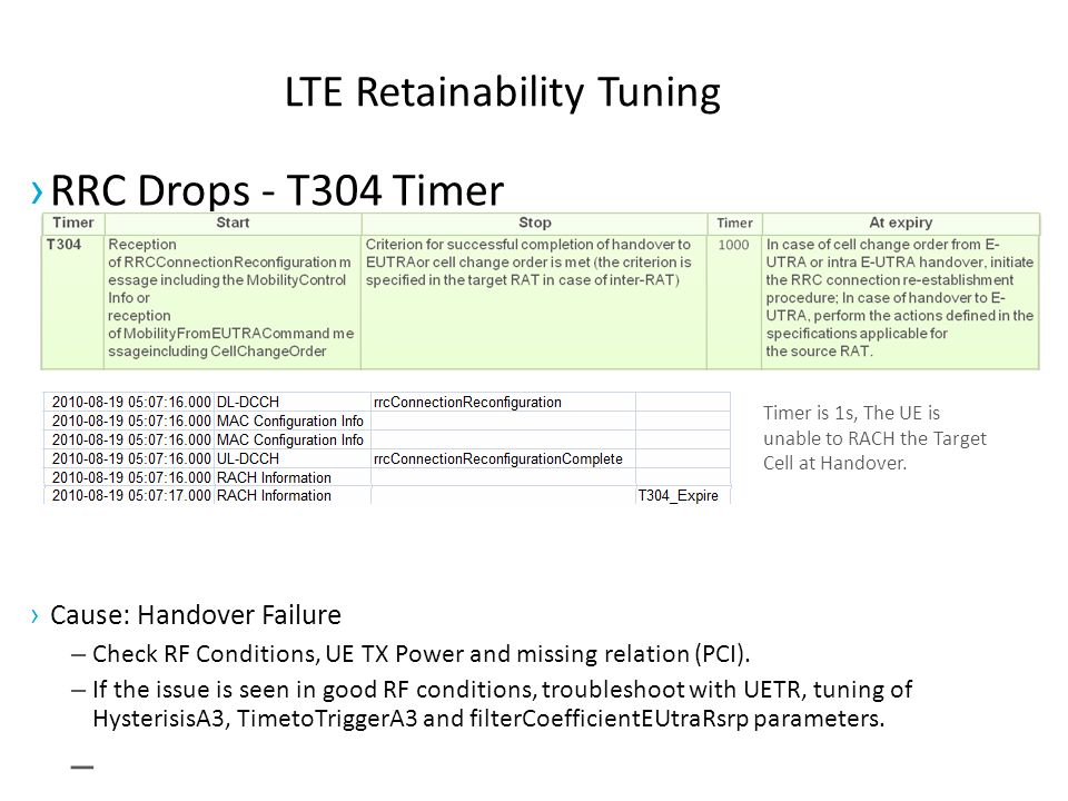 LTE Retainability Tuning › RRC Drops - T304 Timer › Cause: Handover Failure –Check RF Conditions, UE TX Power and missing relation (PCI).