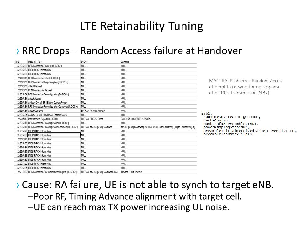 LTE Retainability Tuning MAC_RA_Problem – Random Access attempt to re-sync, for no response after 10 retransmission (SIB2) › RRC Drops – Random Access failure at Handover › Cause: RA failure, UE is not able to synch to target eNB.