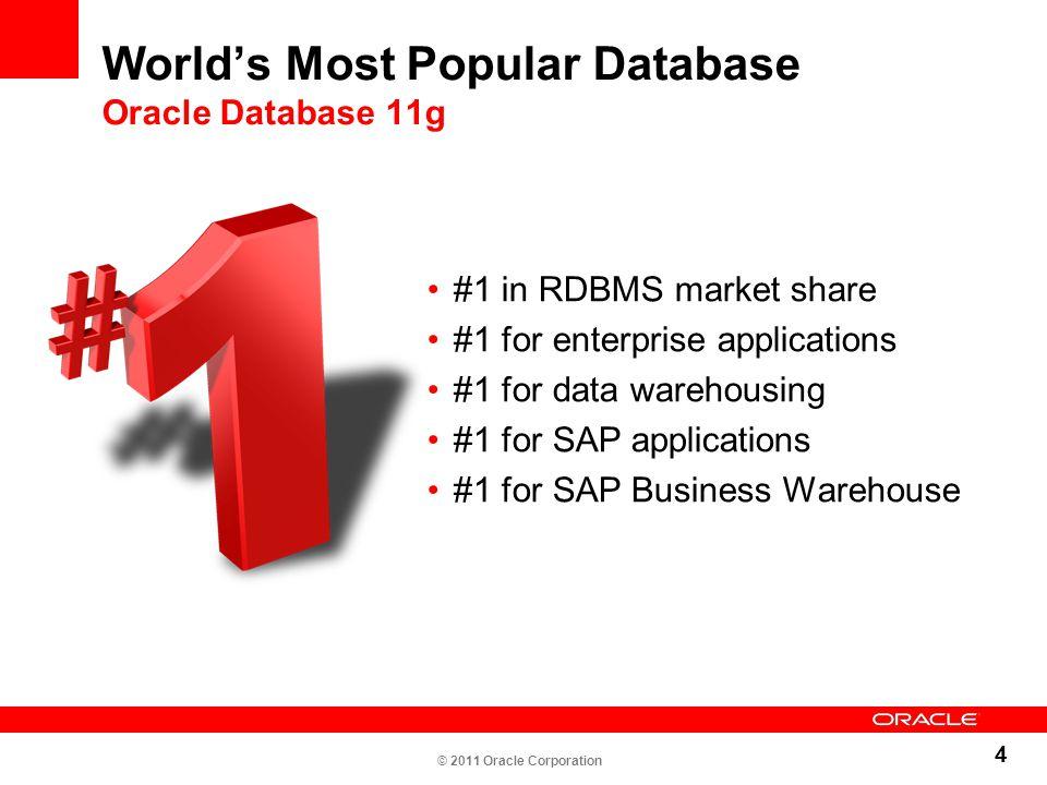 4 World's Most Popular Database Oracle Database 11g #1 in RDBMS market share #1 for enterprise applications #1 for data warehousing #1 for SAP applica