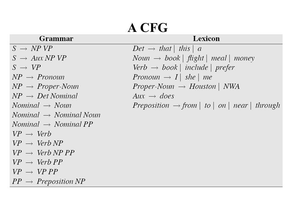 A CFG