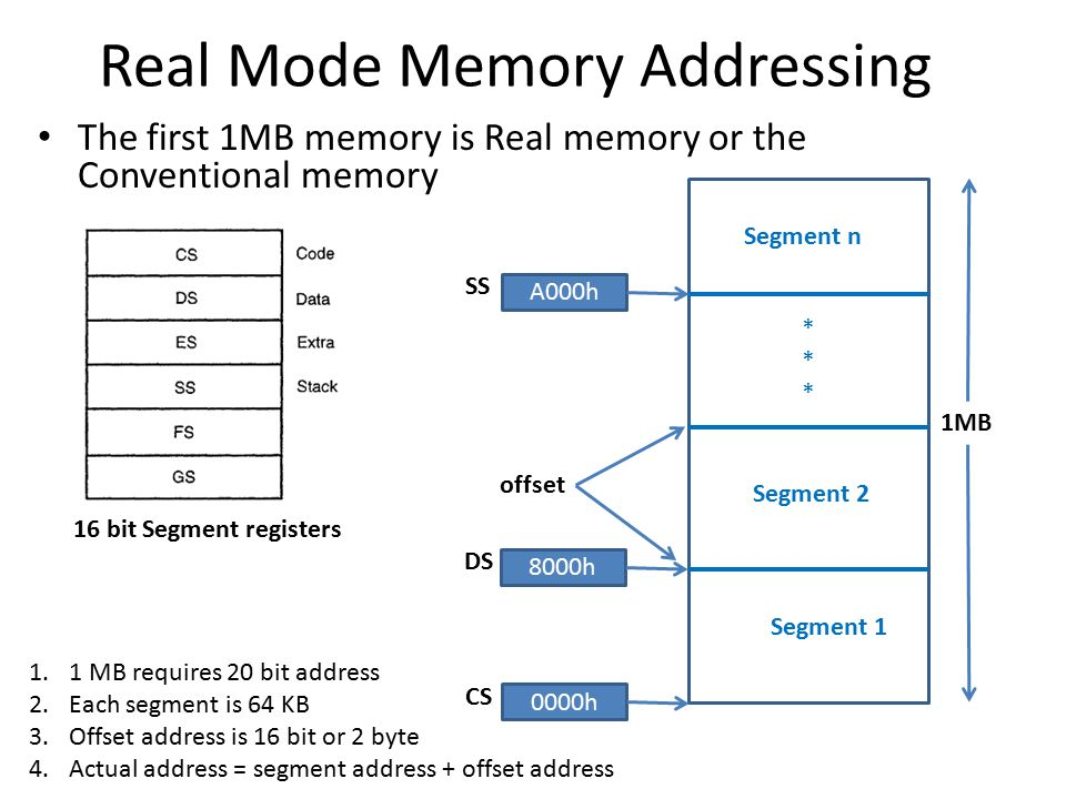 Real Mode Memory Addressing Real mode operation allows to address 1MB of memory space – even for the Pentium microprocessor This first 1MB memory is called the real memory or the conventional memory A combination of segment and offset address access the real memory Segment registers contains the beginning address of any 64KB memory segment The offset address selects the any location within the 64KB memory space