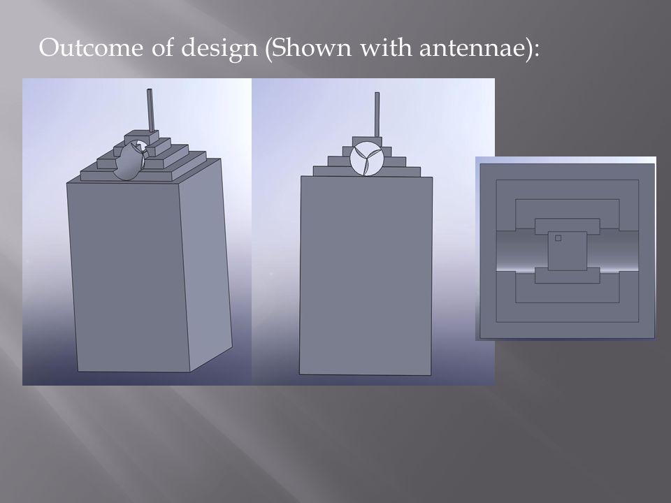 Outcome of design (Shown with antennae):