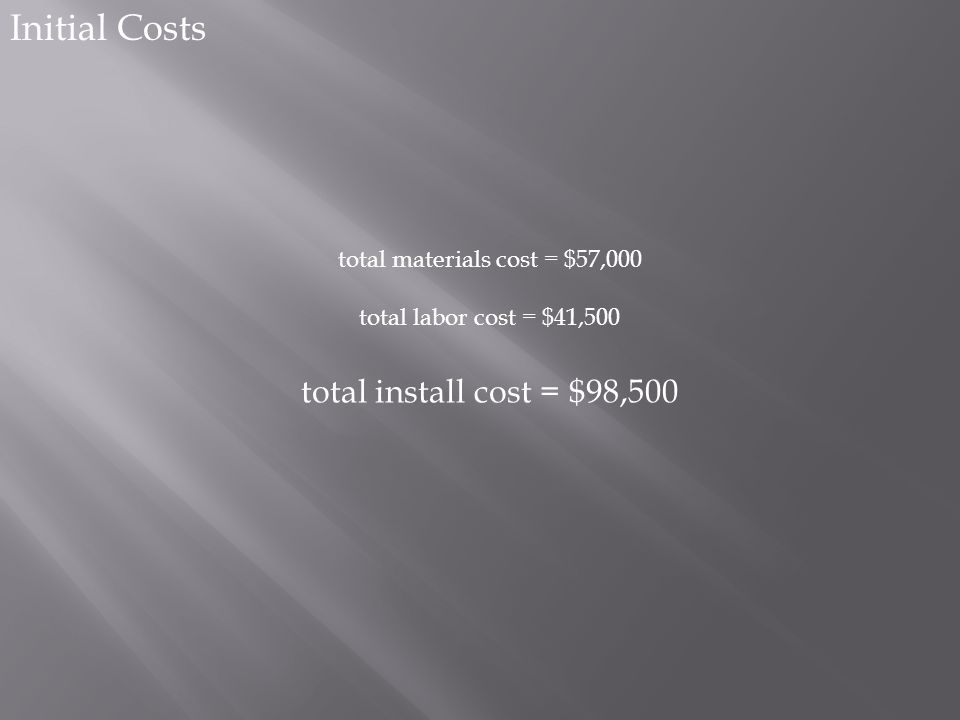 total materials cost = $57,000 total labor cost = $41,500 total install cost = $98,500 Initial Costs