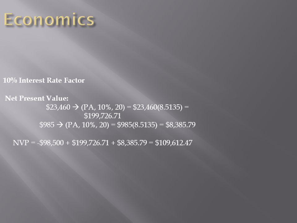 10% Interest Rate Factor Net Present Value: $23,460  (PA, 10%, 20) = $23,460(8.5135) = $199,726.71 $985  (PA, 10%, 20) = $985(8.5135) = $8,385.79 NVP = -$98,500 + $199,726.71 + $8,385.79 = $109,612.47