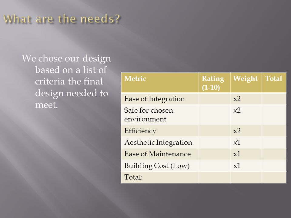 We chose our design based on a list of criteria the final design needed to meet.