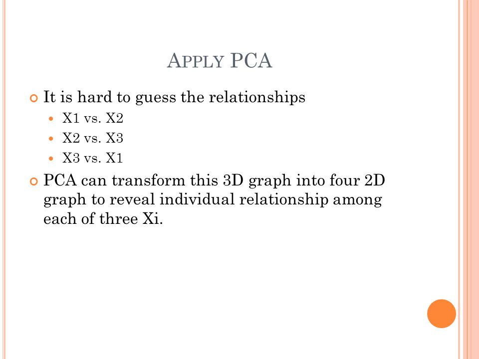 A PPLY PCA It is hard to guess the relationships X1 vs. X2 X2 vs. X3 X3 vs. X1 PCA can transform this 3D graph into four 2D graph to reveal individual