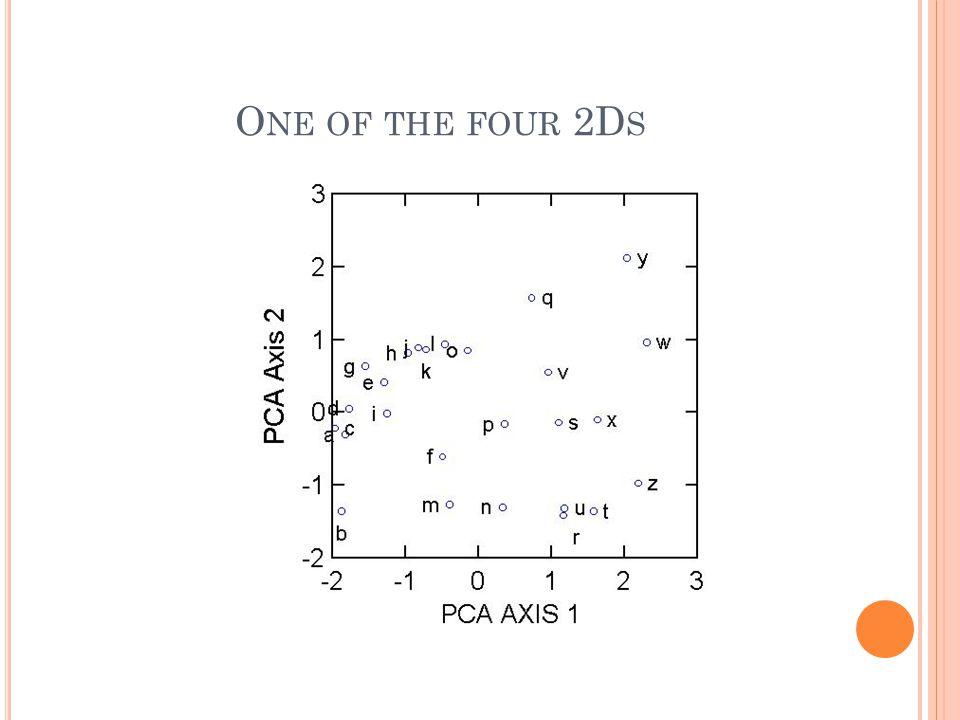 O NE OF THE FOUR 2D S