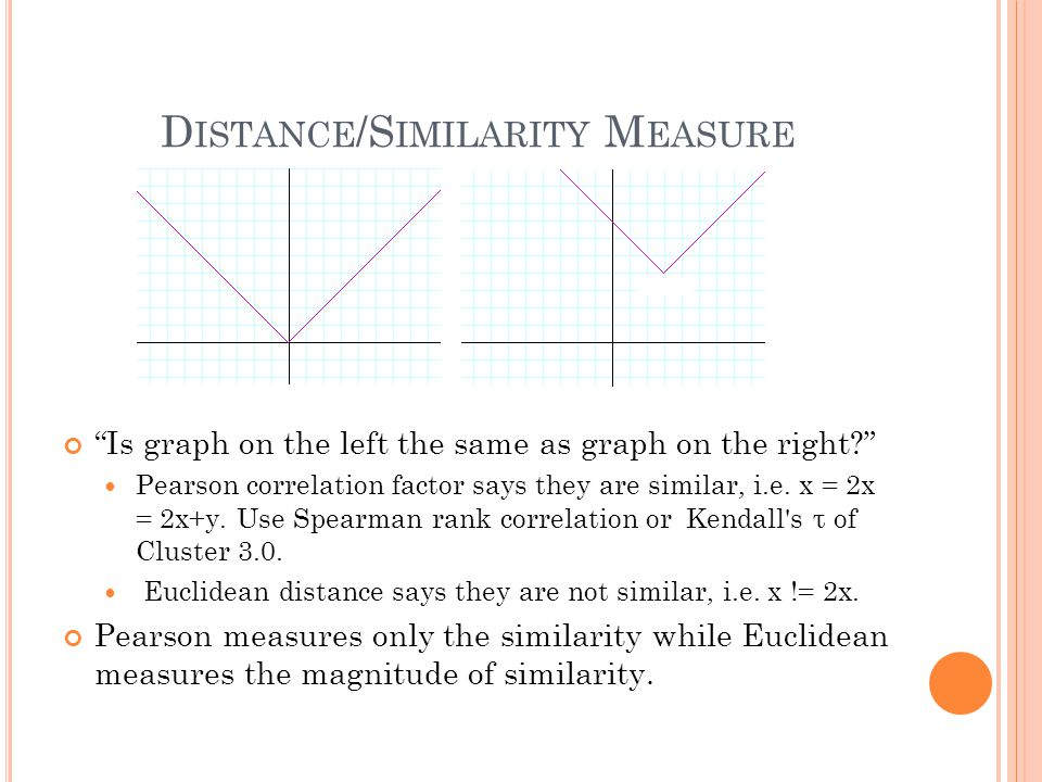 "D ISTANCE /S IMILARITY M EASURE ""Is graph on the left the same as graph on the right?"" Pearson correlation factor says they are similar, i.e. x = 2x ="