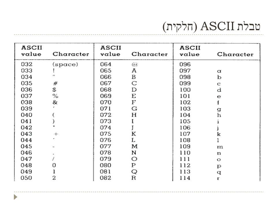 טבלת ASCII ( חלקית )
