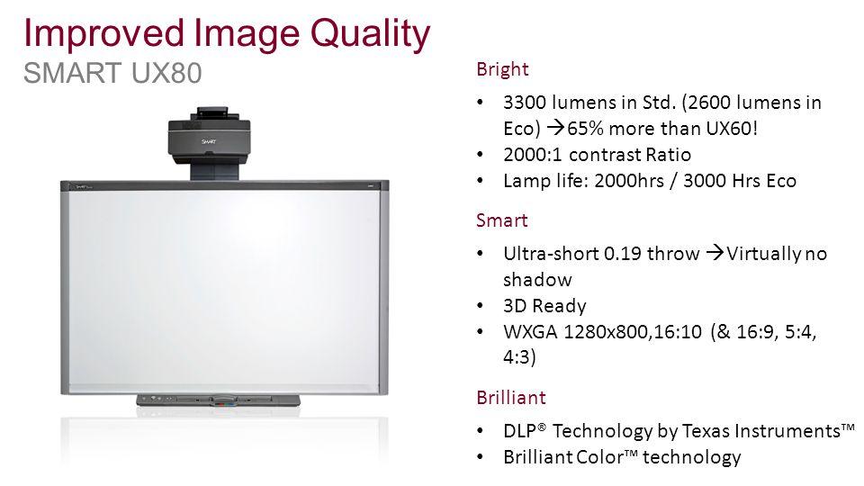 Brilliant Color™ Technology SMART UX80 6 primary colors vs.