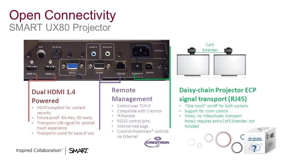 Open Connectivity SMART UX80 Projector Remote Management Control over TCP-IP Compatible with Crestron IR Remote RS232 control port, Internal web page