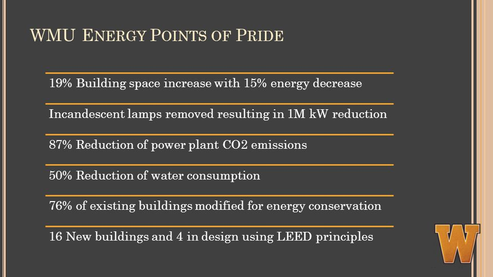 WMU E NERGY P OINTS OF P RIDE 19% Building space increase with 15% energy decrease Incandescent lamps removed resulting in 1M kW reduction 87% Reduction of power plant CO2 emissions 50% Reduction of water consumption 76% of existing buildings modified for energy conservation 16 New buildings and 4 in design using LEED principles
