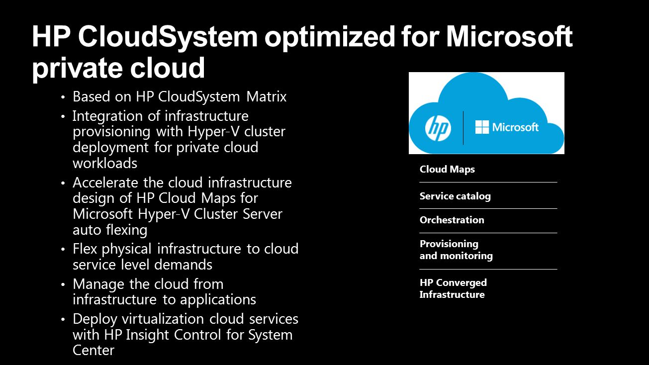 HP makes the Microsoft private cloud work for you HP CloudSystem optimized for Microsoft private cloud Based on HP CloudSystem Matrix Integration of infrastructure provisioning with Hyper-V cluster deployment for private cloud workloads Accelerate the cloud infrastructure design of HP Cloud Maps for Microsoft Hyper-V Cluster Server auto flexing Flex physical infrastructure to cloud service level demands Manage the cloud from infrastructure to applications Deploy virtualization cloud services with HP Insight Control for System Center Service catalog Orchestration Provisioning and monitoring HP Converged Infrastructure Cloud Maps