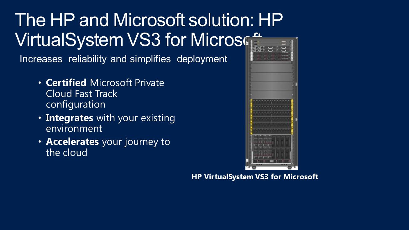 The HP and Microsoft solution: HP VirtualSystem VS3 for Microsoft Certified Microsoft Private Cloud Fast Track configuration Integrates with your existing environment Accelerates your journey to the cloud Increases reliability and simplifies deployment HP VirtualSystem VS3 for Microsoft