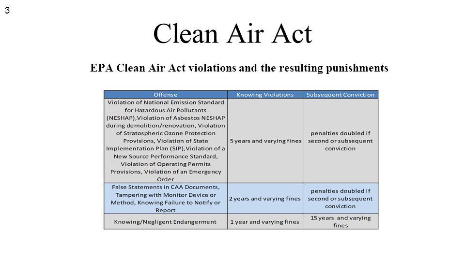 High Priority Violators of CCA http://www.npr.org/news/graphics/2011/10/toxic-air/#5.00/39.358/-93.580 4