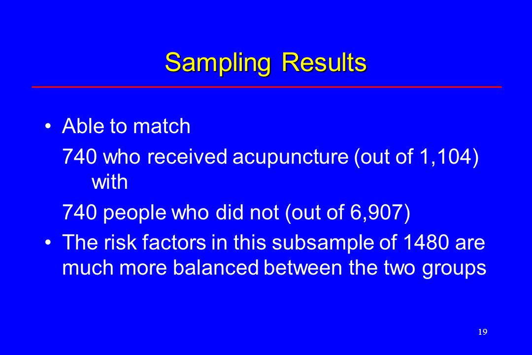 19 Sampling Results Able to match 740 who received acupuncture (out of 1,104) with 740 people who did not (out of 6,907) The risk factors in this subsample of 1480 are much more balanced between the two groups
