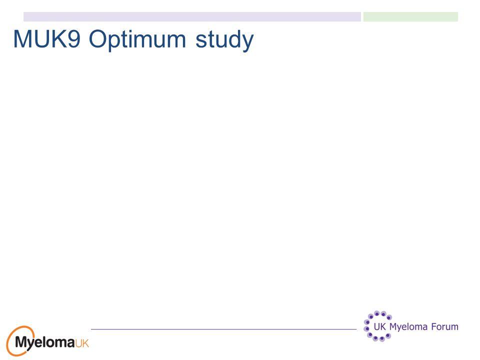MUK9 Optimum study