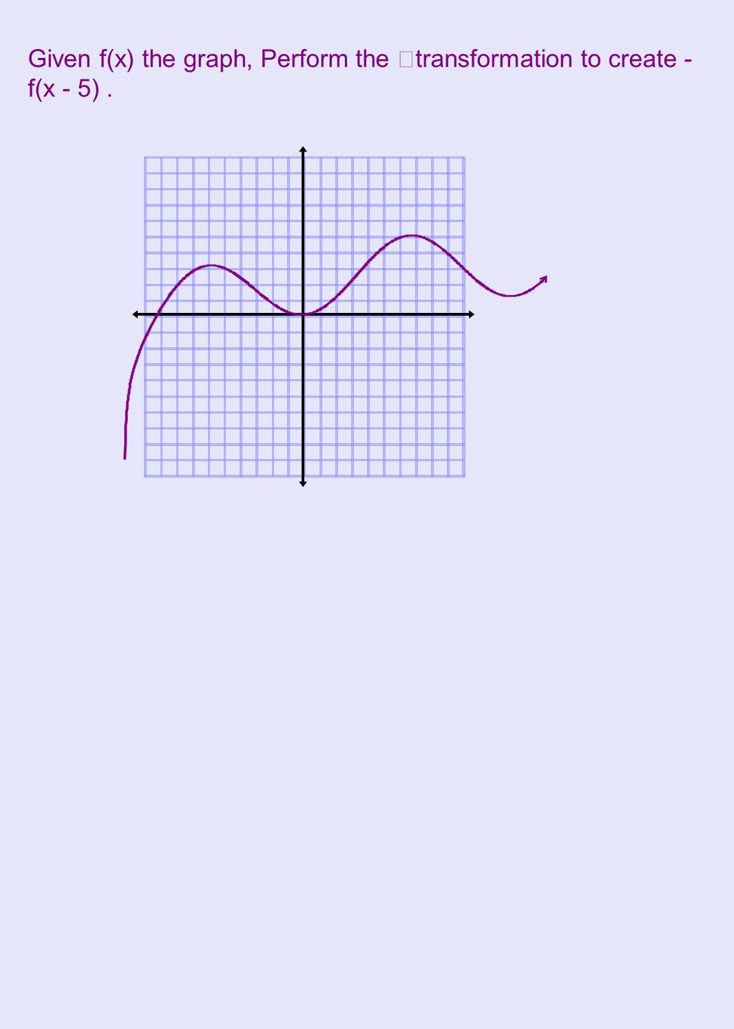 Given f(x) the graph, Perform the transformation to create - f(x - 5).