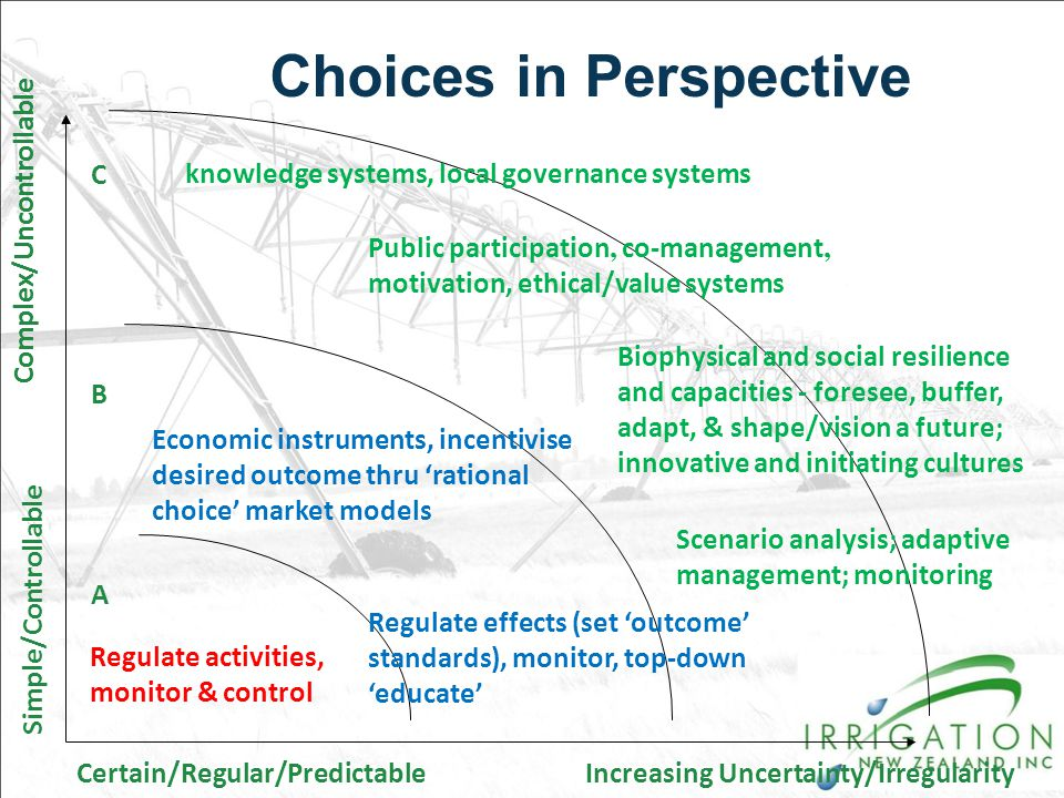 Complex/Uncontrollable Simple/Controllable Increasing Uncertainty/IrregularityCertain/Regular/Predictable Complex/Uncontrollable Regulate activities, monitor & control Economic instruments, incentivise desired outcome thru 'rational choice' market models Biophysical and social resilience and capacities - foresee, buffer, adapt, & shape/vision a future; innovative and initiating cultures Scenario analysis; adaptive management; monitoring A B C Public participation, co-management, motivation, ethical/value systems knowledge systems, local governance systems Regulate effects (set 'outcome' standards), monitor, top-down 'educate' Choices in Perspective