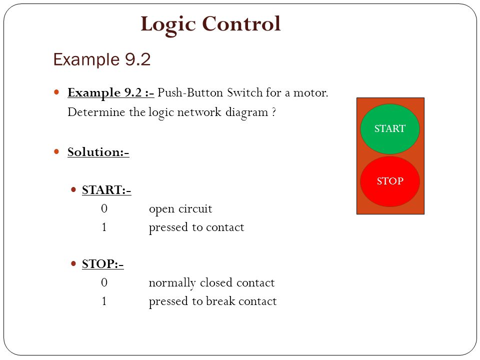 Example 9.2 (Con.) POWER TO MOTOR:- 0contacts are open 1contacts are closed MOTOR:- 0off 1on Logic Control