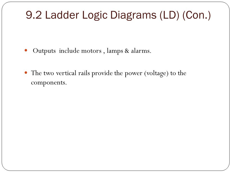 Symbols used in LD that represent Logic & sequence elements: ON/OFF inputs to the logic circuit (Binary contact devices Node Input signal Reset signal Pulse train