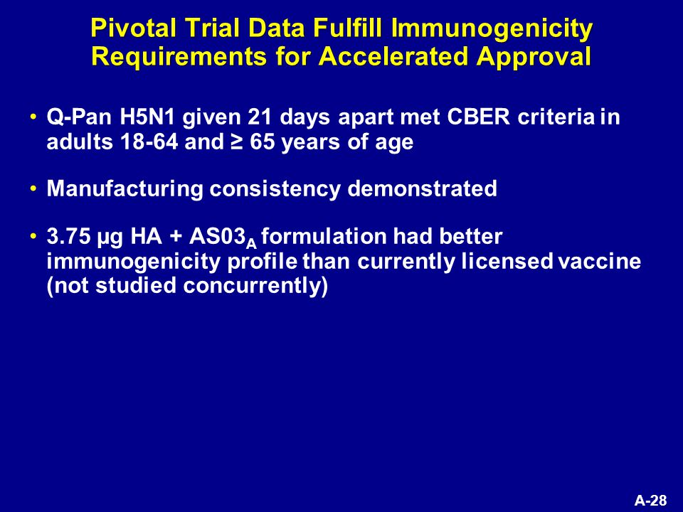 A-28 Pivotal Trial Data Fulfill Immunogenicity Requirements for Accelerated Approval Q-Pan H5N1 given 21 days apart met CBER criteria in adults 18-64 and ≥ 65 years of age Manufacturing consistency demonstrated 3.75 µg HA + AS03 A formulation had better immunogenicity profile than currently licensed vaccine (not studied concurrently)