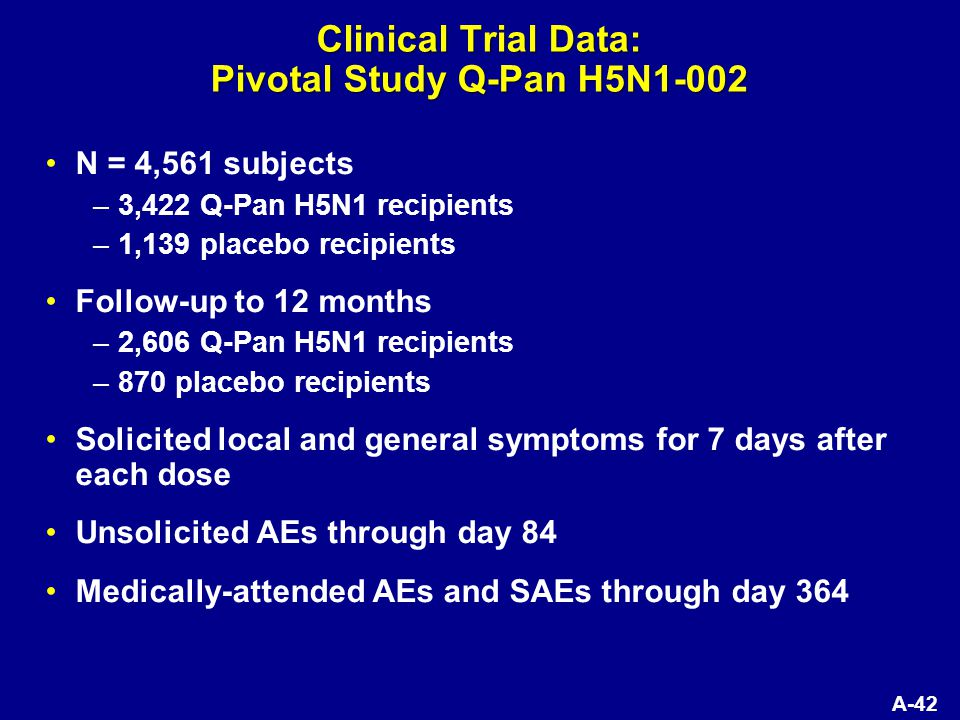 A-42 Clinical Trial Data: Pivotal Study Q-Pan H5N1-002 N = 4,561 subjects –3,422 Q-Pan H5N1 recipients –1,139 placebo recipients Follow-up to 12 months –2,606 Q-Pan H5N1 recipients –870 placebo recipients Solicited local and general symptoms for 7 days after each dose Unsolicited AEs through day 84 Medically-attended AEs and SAEs through day 364