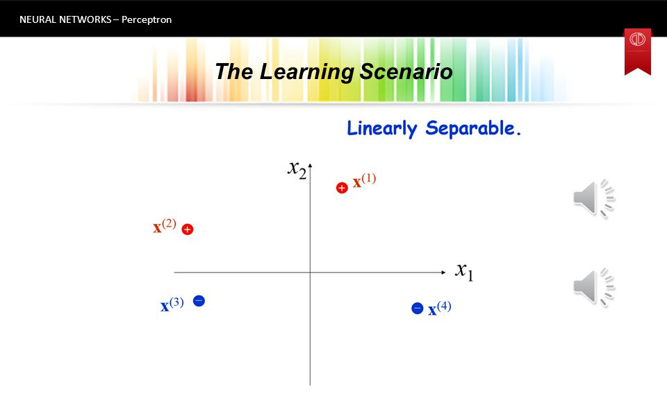 Convergence of Perceptron Learning xy  ............ Converge? d + NEURAL NETWORKS – Perceptron