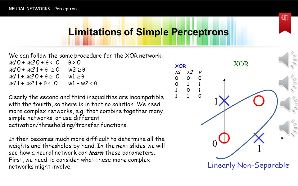 Implementing Logic Gates with Single Layer Perceptron NEURAL NETWORKS – Perceptron In each case we have inputs x and outputs y, and need to determine