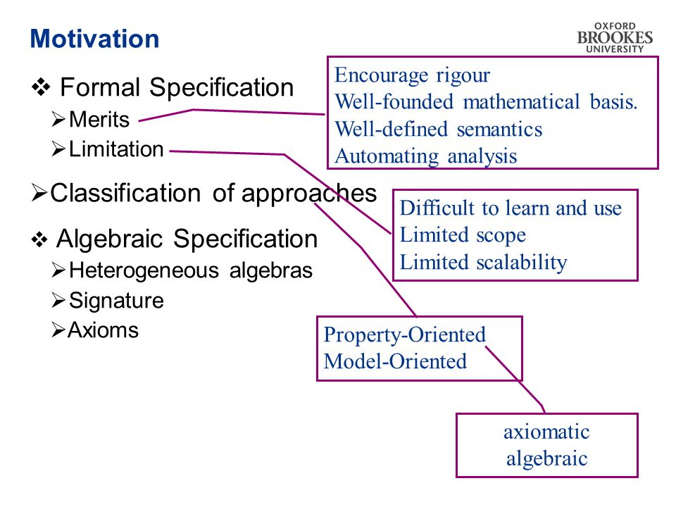 Motivation  Formal Specification  Merits  Limitation  Classification of approaches  Algebraic Specification  Heterogeneous algebras  Signature  Axioms Property-Oriented Model-Oriented axiomatic algebraic Encourage rigour Well-founded mathematical basis.
