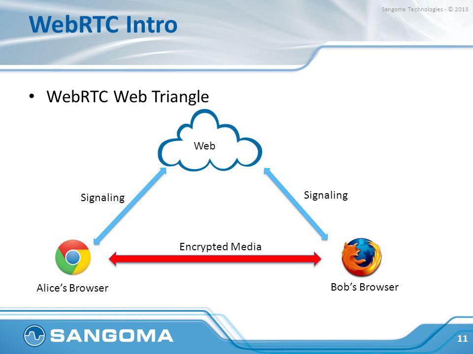 WebRTC Intro WebRTC Web Triangle 11 Sangoma Technologies - © 2013 Alice's Browser Bob's Browser Encrypted Media Web Signaling